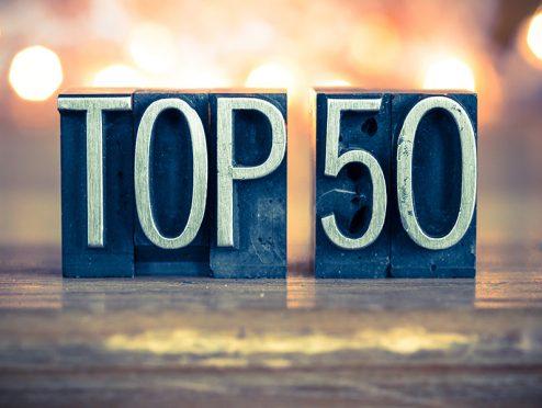 WhoFinance-Bestenliste: die 50 besten Banken
