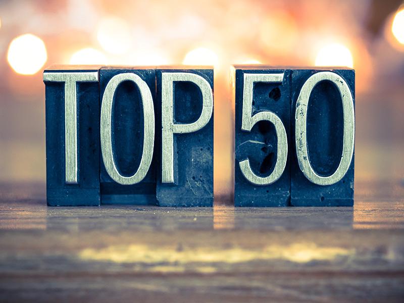 Die 50 besten Banken laut WhoFinance   experten Report