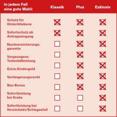 Grafik-Risikoschutz-Hannoversche-er0316-2016