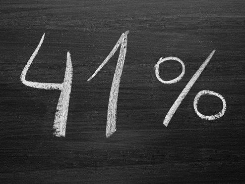 Nur 41 Prozent?