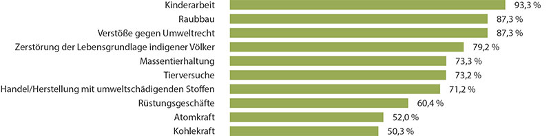 Anlagen-in-Verbindung-mit-Grafik-2016-ezb