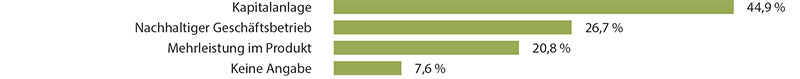 Kriterium-nachhaltige-Versicherer-Grafik-2016-ezb
