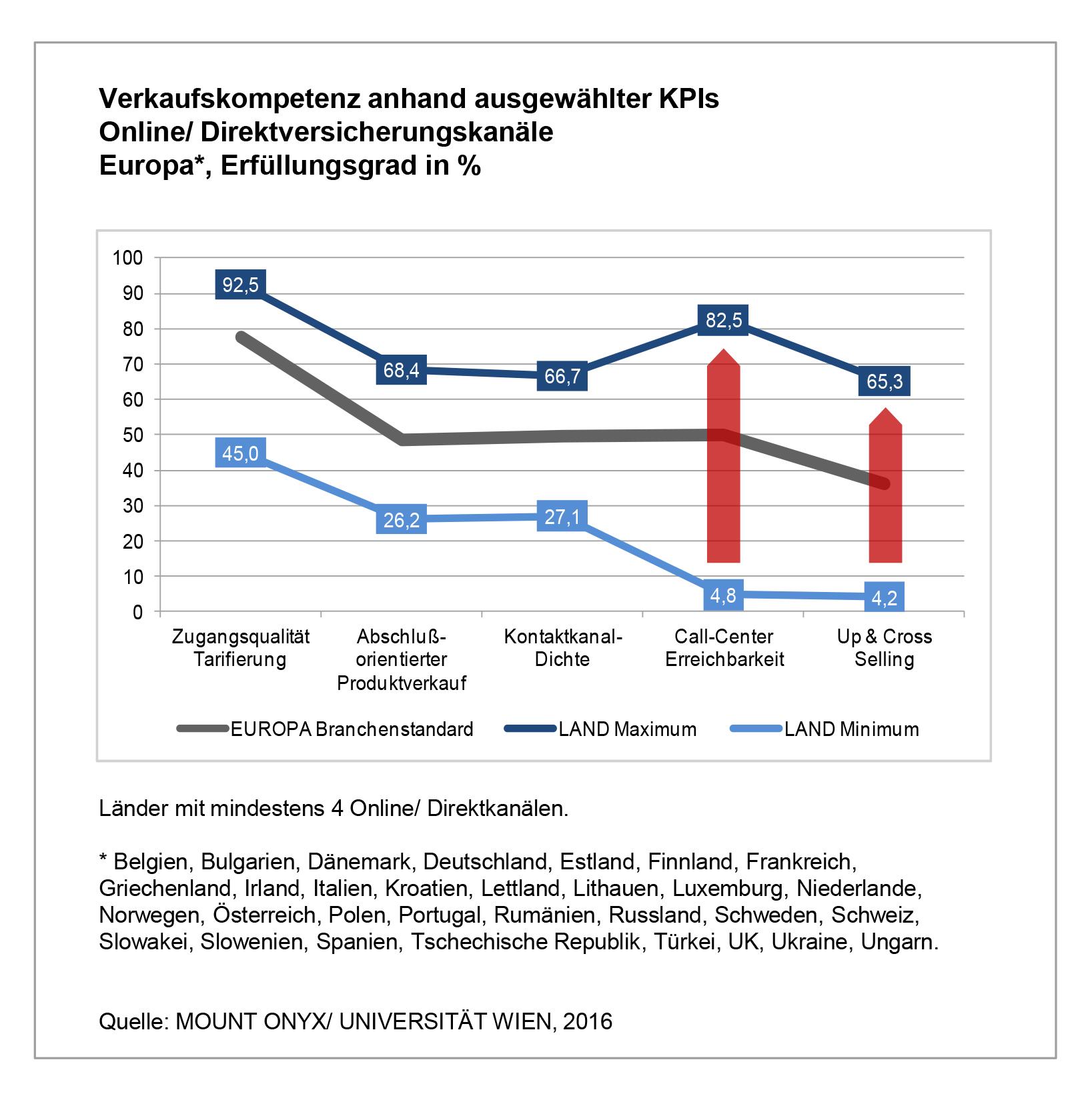 finsinger-ospald-abbildungsgrafik1-2016