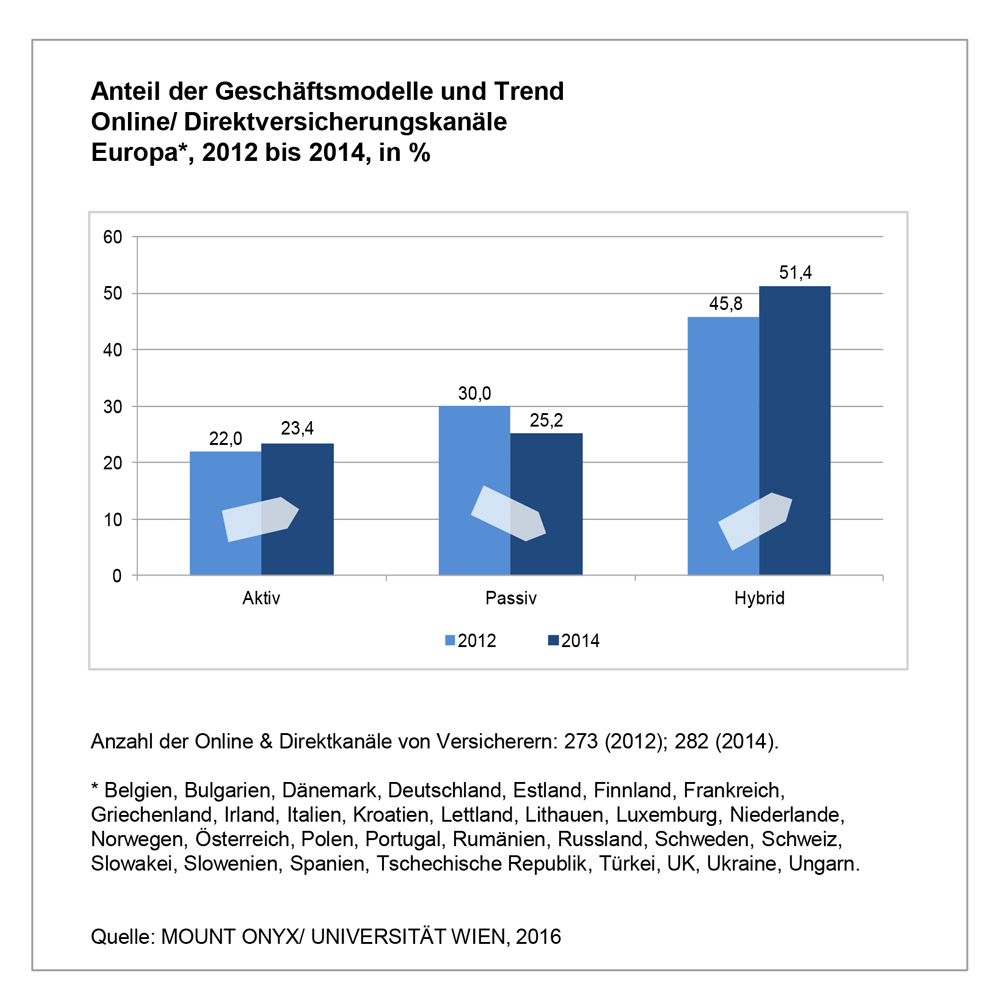 finsinger-ospald-abbildungsgrafik2-2016