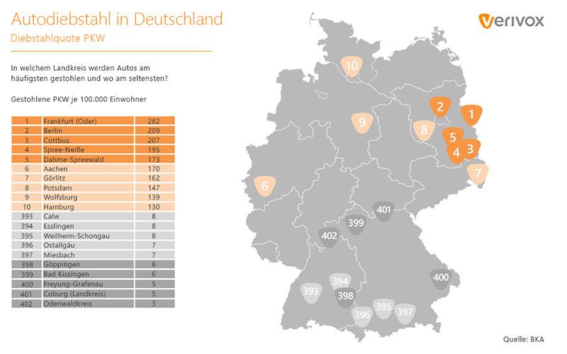 Diebstahlhochburgen In Deutschland